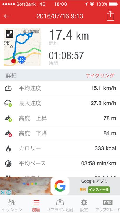 サイクリング記録